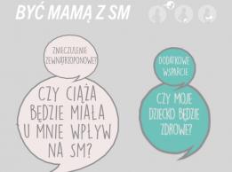 Być Mamą z SM